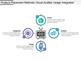 Product Placement Methods Visual Audible Usage Integrated