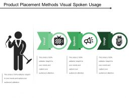 Product Placement Methods Visual Spoken Usage
