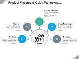 Product Placement Quick Technology Employer Discrimination Network Marketing Cpb