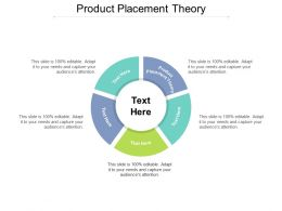 Product Placement Theory Ppt Powerpoint Presentation Pictures Grid Cpb