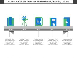Product Placement Year Wise Timeline Having Shooting Camera