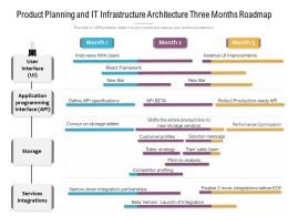 Product Planning And IT Infrastructure Architecture Three Months Roadmap