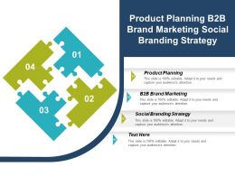 Product Planning B2b Brand Marketing Social Branding Strategy Cpb