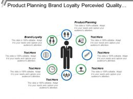 Product Planning Brand Loyalty Perceived Quality Reduced Costs