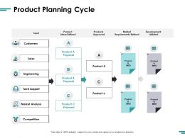 Product Planning Cycle Engineering Ppt Powerpoint Presentation File Display