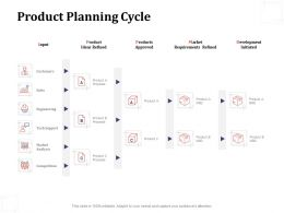 Product Planning Cycle Product Ideas Refined Ppt Powerpoint Presentation File Shapes