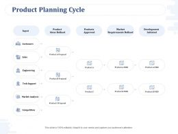 Product Planning Cycle Sales Ppt Powerpoint Presentation Model Ideas