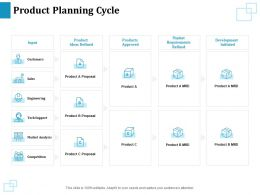 Product Planning Cycle Tech Support Ppt Powerpoint Presentation Outline Ideas