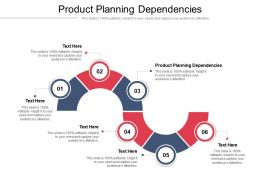 Product Planning Dependencies Ppt Powerpoint Presentation Show Inspiration Cpb