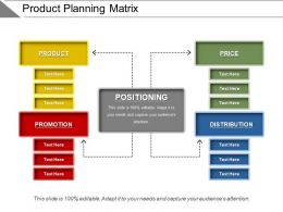Product Planning Matrix Ppt Sample