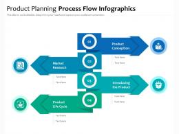 Product Planning Process Flow Infographics