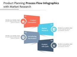 Product Planning Process Flow Infographics With Market Research