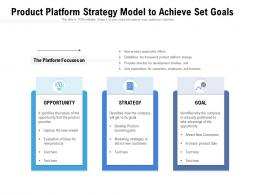Product Platform Strategy Model To Achieve Set Goals