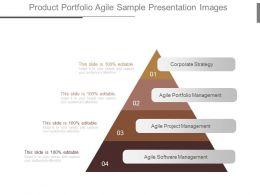 Product Portfolio Agile Sample Presentation Images