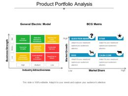 Product Portfolio Analysis Powerpoint Images