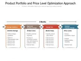 Product Portfolio And Price Level Optimization Approach