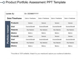 Product Portfolio Assessment Ppt Template