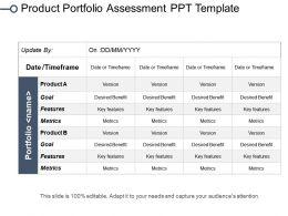 Product Portfolio Assessment Ppt Template