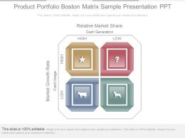 Product Portfolio Boston Matrix Sample Presentation Ppt