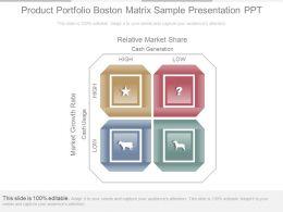 Product Portfolio Boston Matrix Sample Presentation Ppt