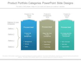 Product Portfolio Categories Powerpoint Slide Designs