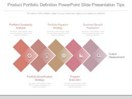 Product Portfolio Definition Powerpoint Slide Presentation Tips