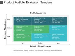 Product Portfolio Evaluation Template Ppt Background