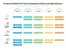 Product Portfolio Five Years Roadmap For Electronics Manufacturer