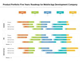 Product Portfolio Five Years Roadmap For Mobile App Development Company