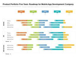 Product Portfolio Five Years Roadmap For Mobile App Development Company