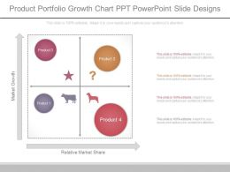 Product Portfolio Growth Chart Ppt Powerpoint Slide Designs