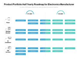 Product Portfolio Half Yearly Roadmap For Electronics Manufacturer