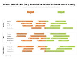 Product Portfolio Half Yearly Roadmap For Mobile App Development Company