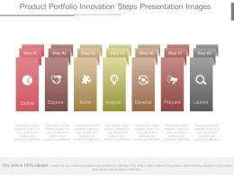 Product Portfolio Innovation Steps Presentation Images