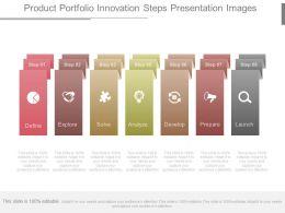 Product Portfolio Innovation Steps Presentation Images