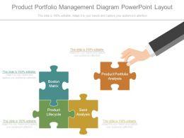 product_portfolio_management_diagram_powerpoint_layout_Slide01