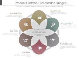 Product Portfolio Presentation Images