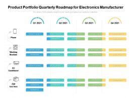 Product Portfolio Quarterly Roadmap For Electronics Manufacturer