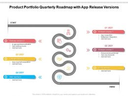 Product Portfolio Quarterly Roadmap With App Release Versions