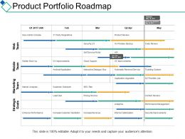 Product Portfolio Roadmap Business Ppt Summary Background Designs