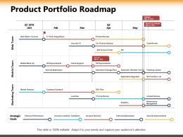 Product Portfolio Roadmap Ppt Powerpoint Presentation Inspiration Graphic Tips