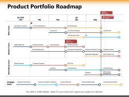Product Portfolio Roadmap Ppt Powerpoint Presentation Inspiration Graphic Tips