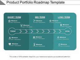 Product Portfolio Roadmap Template Powerpoint Shapes