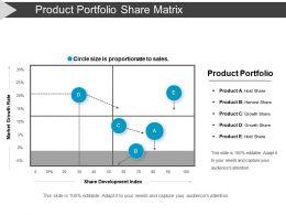 Product Portfolio Share Matrix Ppt Images Gallery