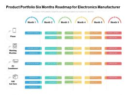 Product Portfolio Six Months Roadmap For Electronics Manufacturer