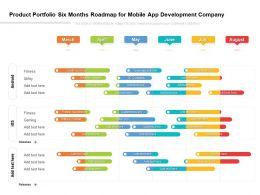Product Portfolio Six Months Roadmap For Mobile App Development Company