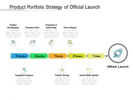 Product Portfolio Strategy Of Official Launch