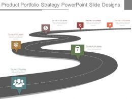 Product Portfolio Strategy Powerpoint Slide Designs
