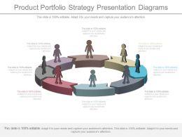 Product Portfolio Strategy Presentation Diagrams