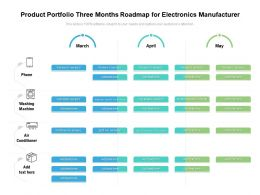 Product Portfolio Three Months Roadmap For Electronics Manufacturer